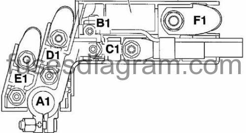 audi a4 b7 fuse diagram