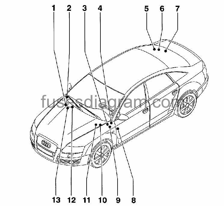 2015 Audi A4 Fuse Diagram. Audi. Wiring Diagrams Instructions