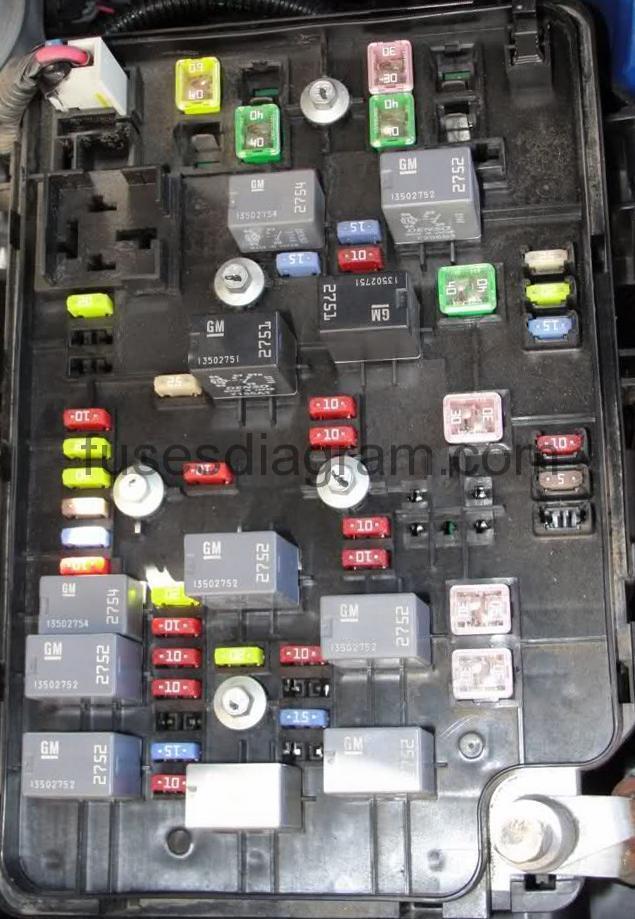 2007 chevy cobalt fuse box location