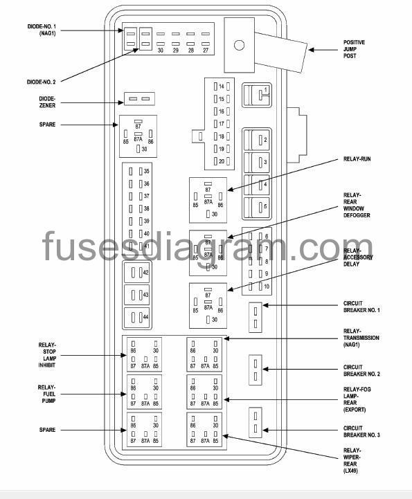 2015 4runner fuse diagram