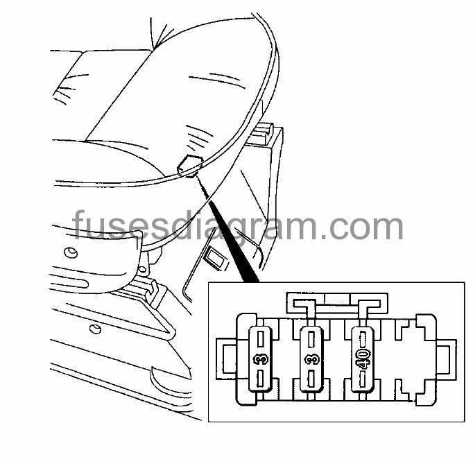 range rover fuse box 2001