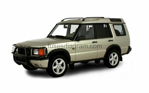 small resolution of fuses and relay land rover discovery 2