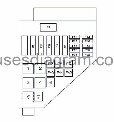 2003 Range Rover Fuse Box Diagram • Wiring Diagram For Free