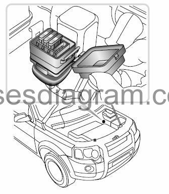 Freelander 2 Fuse Box Location : 30 Wiring Diagram Images