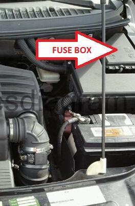 Fuse box Land Rover Freelander