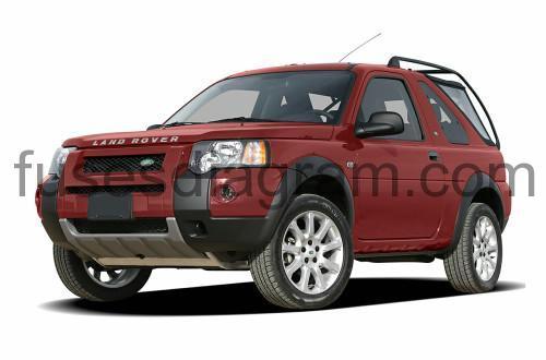 l322 air suspension wiring diagram jeep grand cherokee radio 1995 fuse box range rover fuses and relay land freelander
