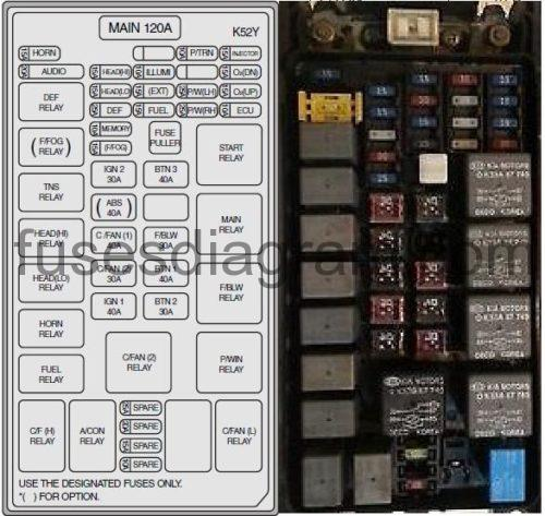 fuse box components