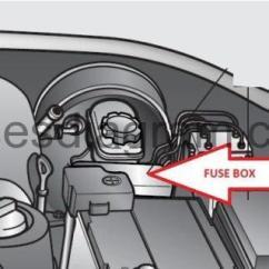 Diesel Engine Starter Diagram 2003 Chevrolet 2500 Radio Wiring Fuse Box Kia Sorento