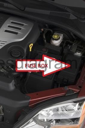 3 Horn Relay Wiring Diagram Fuse Box Kia Sorento
