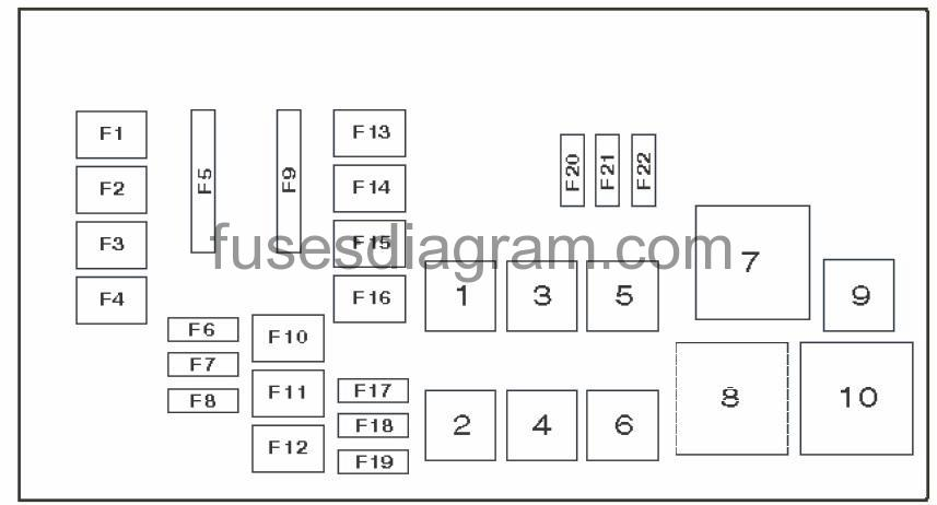 2001 Kia Rio Fuse Box Diagram : 29 Wiring Diagram Images