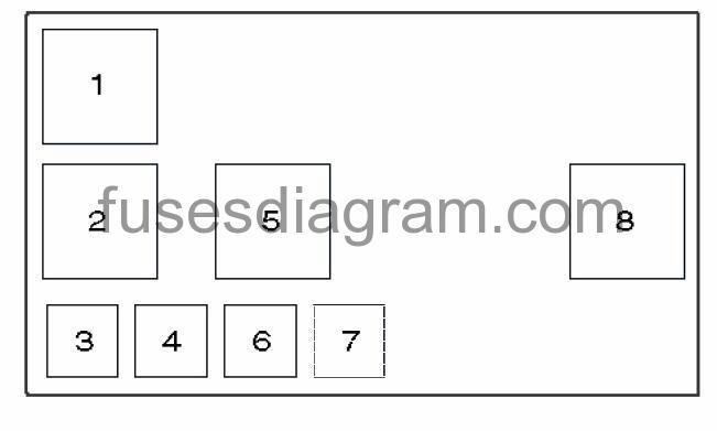 kia cerato fuse box diagram