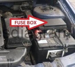 Fuse box Kia Sedona 19992006