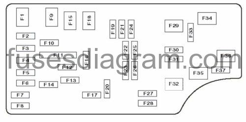 roger vivi ersaks: 2008 Chrysler Pt Cruiser Fuse Box Diagram