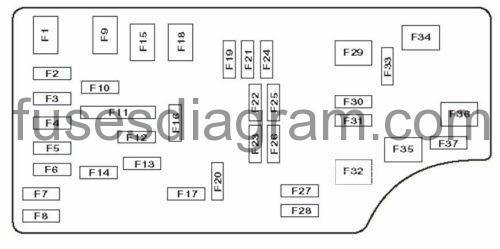 97 sebring fuse diagram