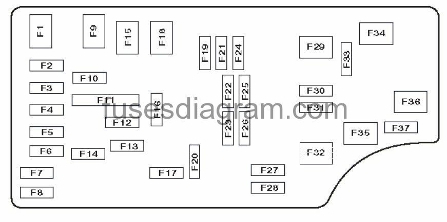 2006 chrysler sebring fuse diagram big tex trailer wire box mk3