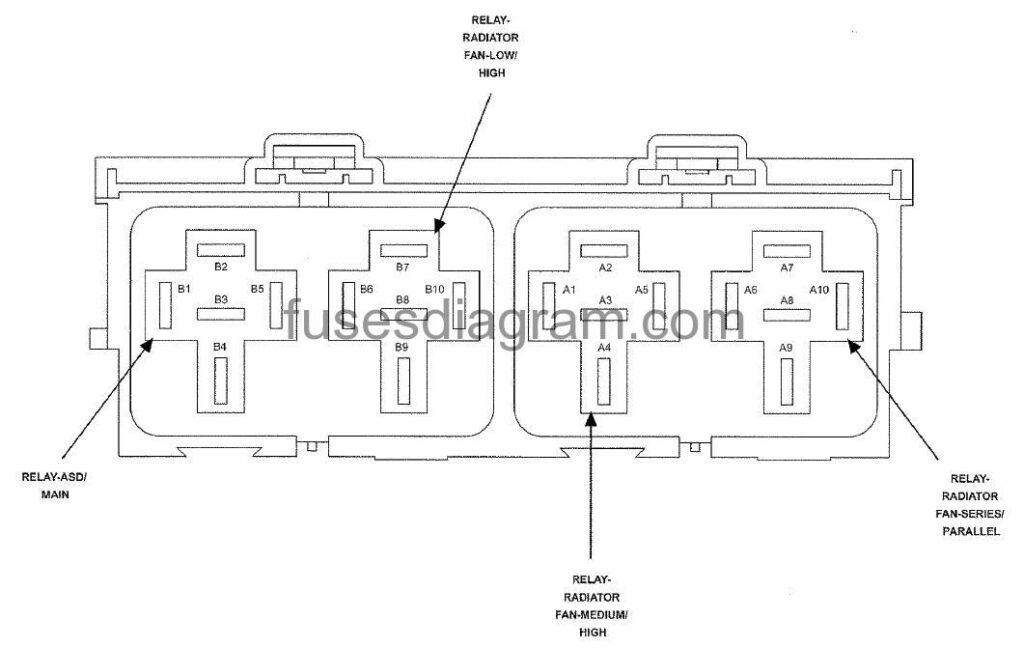 Fuse box Chrysler Sebring Mk3