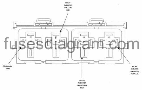Diagram 2010 Honda Insight Fuse Box. Honda. Auto Wiring