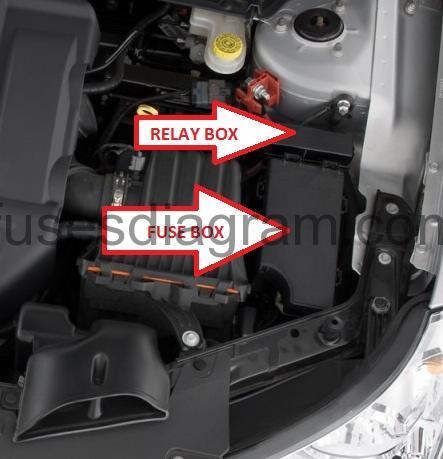 model a horn wiring diagram semi truck pre trip inspection fuse box chrysler sebring mk3