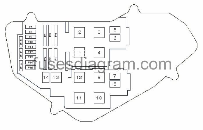 2014 Touareg Fuse Box Diagram : 29 Wiring Diagram Images