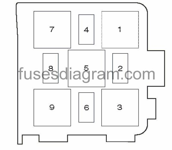 Range Rover L322 Fuse Box Diagram For Range Rover Chevy