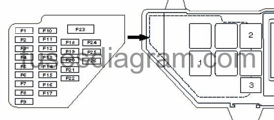 Fuse box Opel/Vauxhall Vectra C