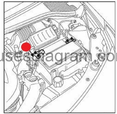 Renault Clio 2006 Fuse Box Location : 35 Wiring Diagram