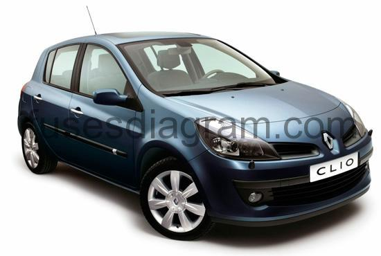 clio 2 airbag wiring diagram vw beetle 1973 fuse box renault fuses and relay 3