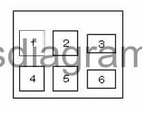 Audi A3 1 6 Fuse Box Diagram Audi A3 Horn Wiring Diagram