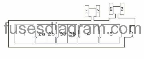 Audi A3 Fuse Box Layout : 23 Wiring Diagram Images