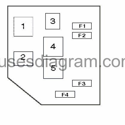 Fuse box Toyota Avensis 1997-2003