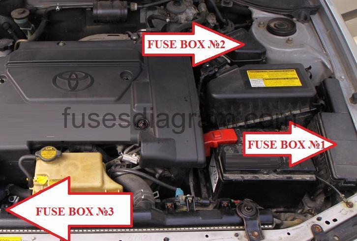 Toyota Celica Fuse Box Diagram On 1997 Camry Starter Wiring Diagram