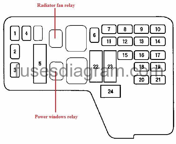 Honda Odyssey Fuse Box Diagram : 30 Wiring Diagram Images