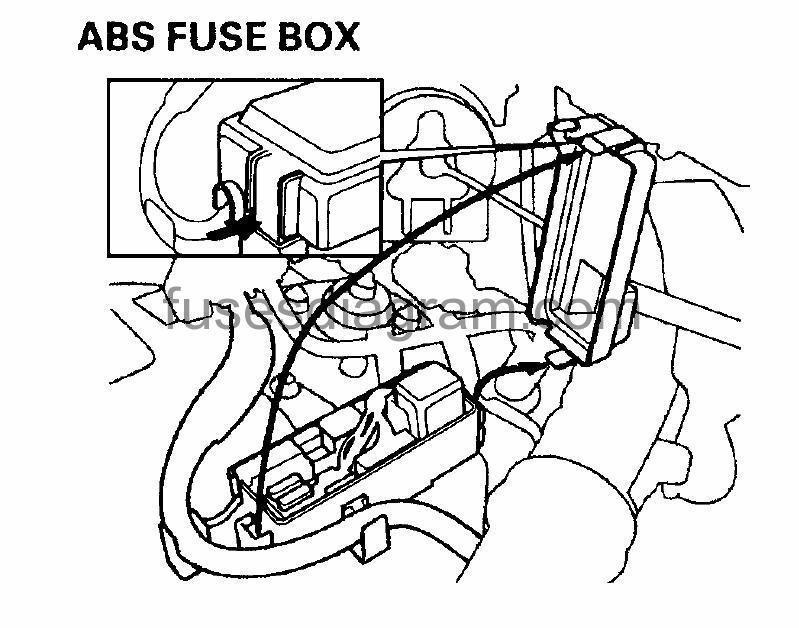 Fuse box Honda Odyssey 1994-1998