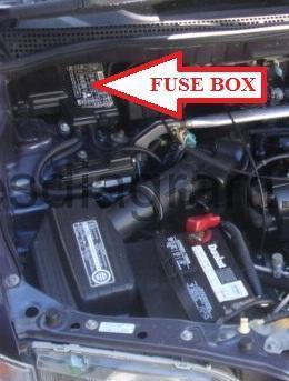 2013 Range Rover Fuse Box Fuse Box Honda Odyssey 1994 1998