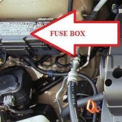 Honda Odyssey Fuse Box Diagram Tekonsha Prodigy P2 Trailer Brake Controller Wiring 1999-2004