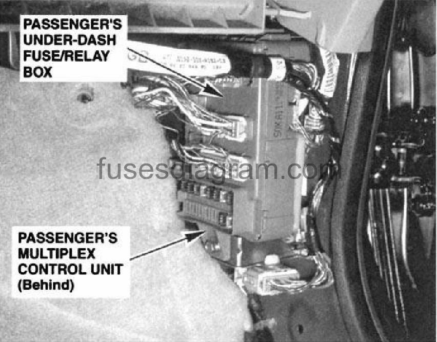 2010 Honda Odyssey Fuse Diagram Honda Odyssey 2004 Fuse Diagram Car