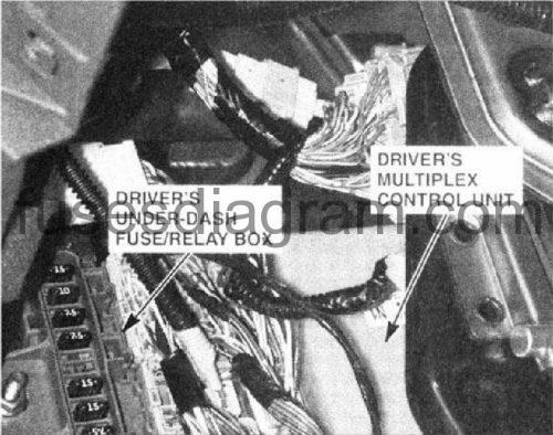 Power Window Wiring Diagram On Honda Odyssey Diagram Fuse Box 2002