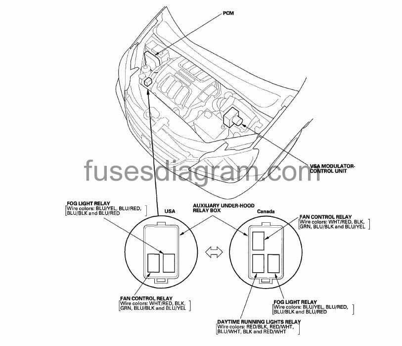 2011 honda odyssey fuse box location