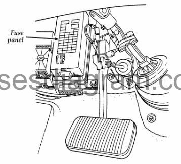 1999 Ford Taurus Fuse Box : 25 Wiring Diagram Images