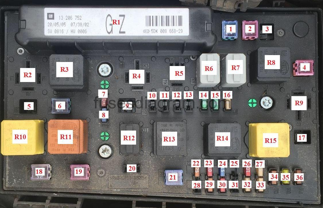 Vauxhall Astra Fuse Box Layout 2001 Wiring Library Y Reg Diagram