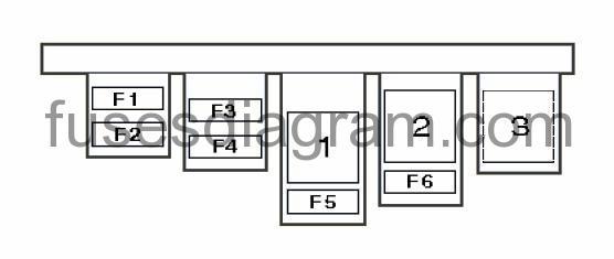 corsa c fuse box layout