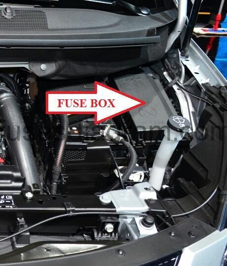 Diagram On Fuel Pump Relay Location In Addition Vauxhall Astra Fuse