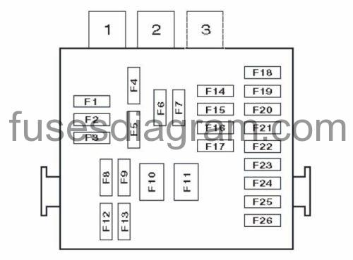 Fiat 500 Fuse Box Layout : 24 Wiring Diagram Images