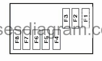 Audi A3 Engine Bay Fuse Box Diagram : 35 Wiring Diagram