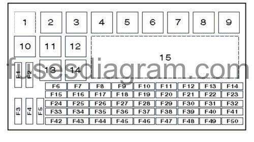 zafira fuse box layout