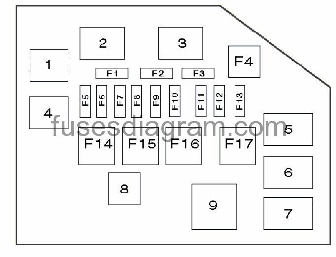 [DIAGRAM] Toyota Auris Fuse Box Diagram FULL Version HD