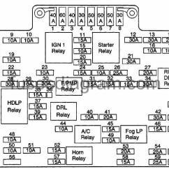 Door Access Control Wiring Diagram John Deere Parts Fuse Box Chevrolet Suburban 2000-2006