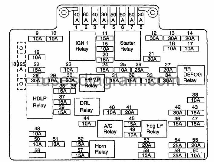 air ride switch box wiring diagram trailer 7 pin flat fuse chevrolet suburban 2000-2006