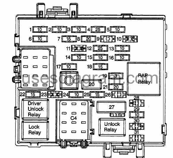 2000 range rover fuse box diagram