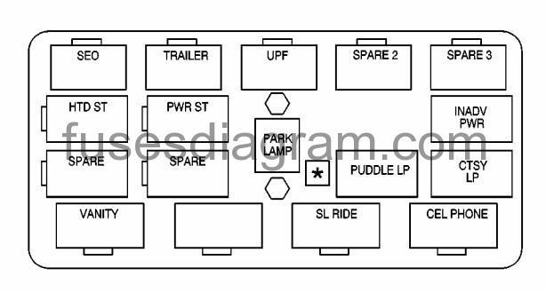 2006 suburban fuse panel diagram